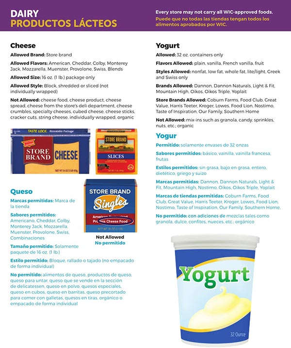 South Carolina WIC Food List Dairy, Cheese and Yogurt