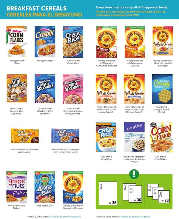 South Carolina WIC Food List