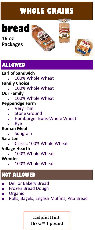 Hawaii Wic Program Food List