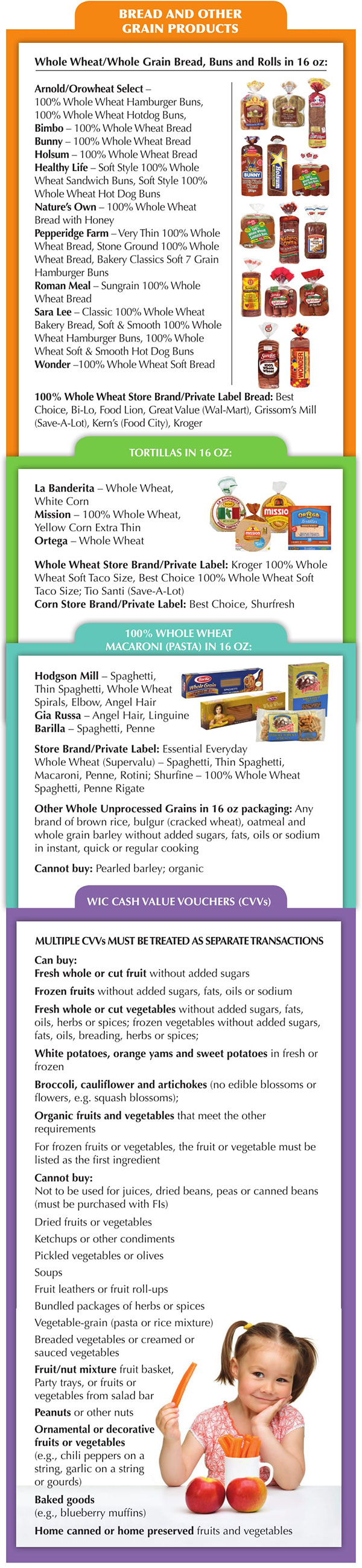 Tennessee WIC Food List Bread, Grain Products, Tortillas, Whole Wheat Pasta and WIC Cash Vouchers