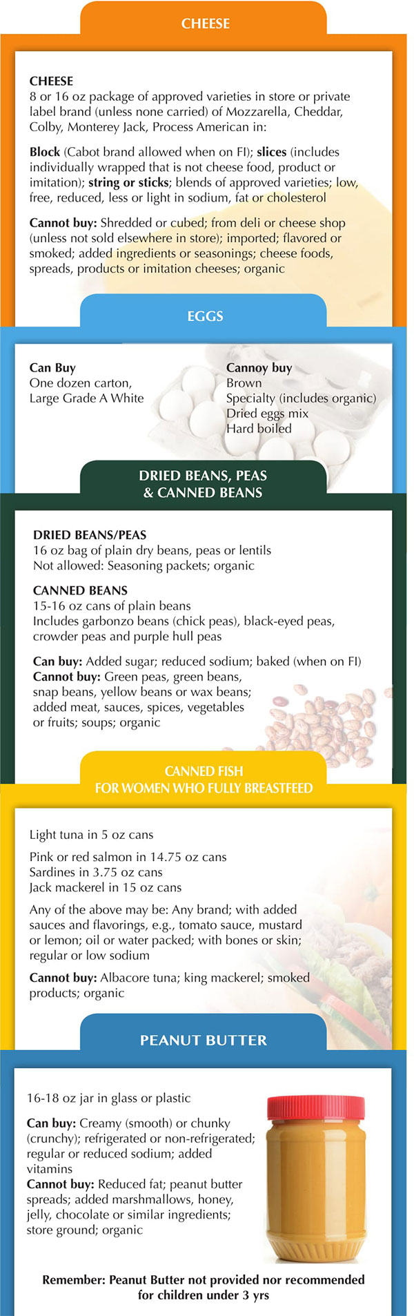 Tennessee Wic Food List Cheese, Eggs, Dried Beans, Peas, Canned Beans,