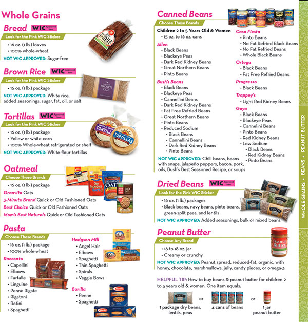 Texas Wic Food List