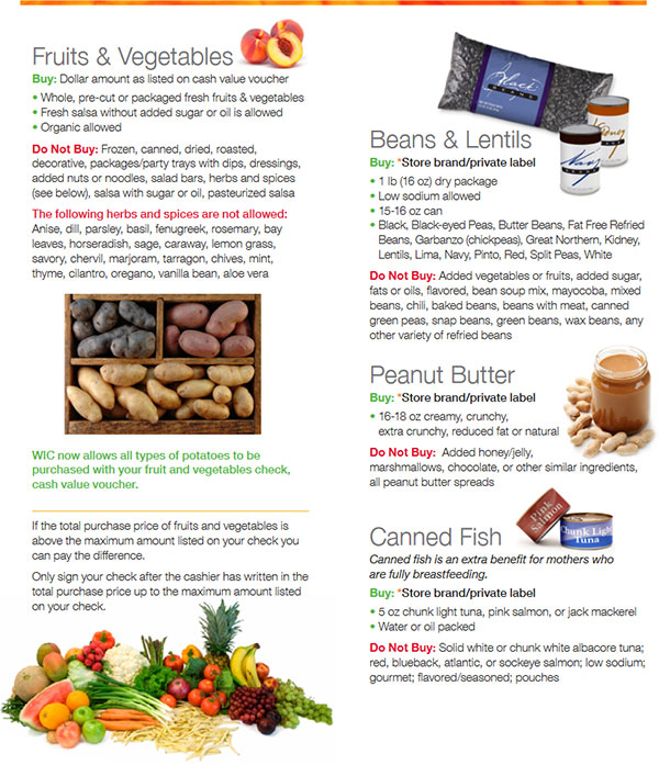 Utah WIC Food List Beans, Lentils, Peanut Butter, Canned Fish, Fruits and Vegetables