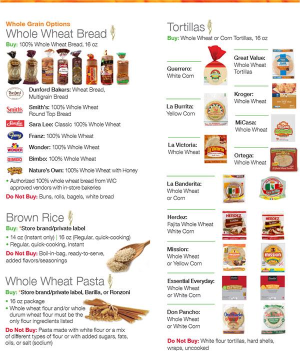 List Of Florida Foods