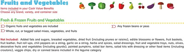 Virginia WIC Food List Fruits and Vegetables
