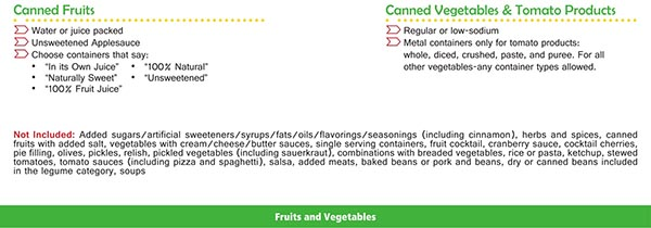 Virginia WIC Food List Canned Fruits, Canned Vegetables and Tomato Products