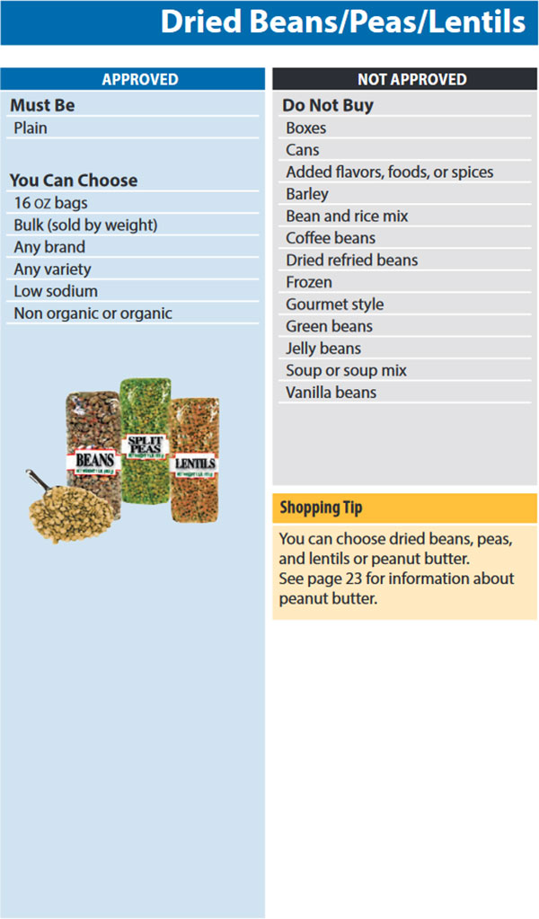 Washington WIC Food List Dried Beans, Peas and Lentils