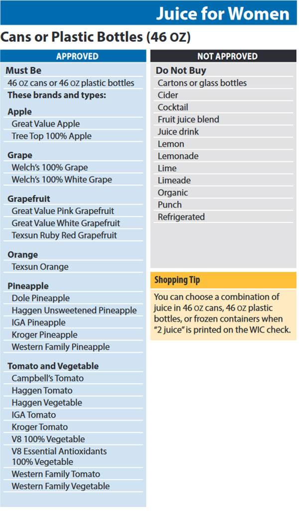 Washington WIC Food List Juice for Women Cans or Plastic Bottles