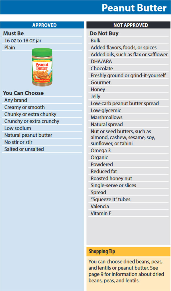 Washington WIC Food List Peanut Butter