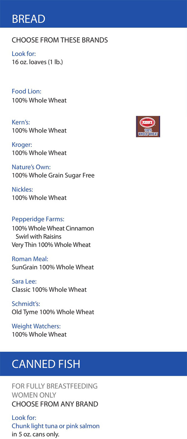 West Virginia WIC Food List Bread and Canned Fish