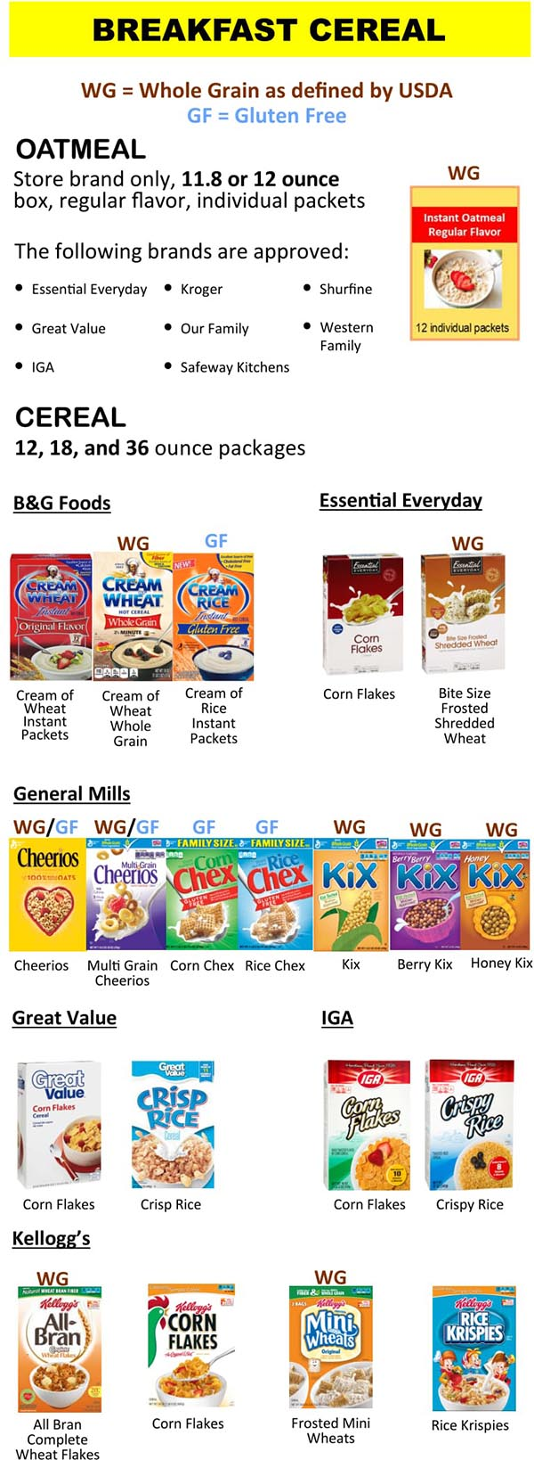 Wyoming WIC Food List Breakfast Cereal and Oatmeal