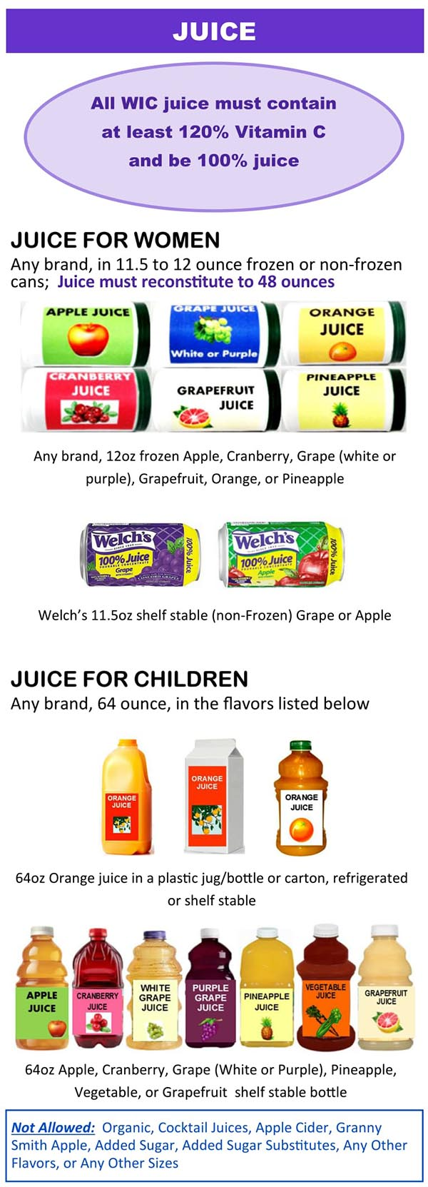 Wyoming WIC Food List Juice for Women and Juice for Children