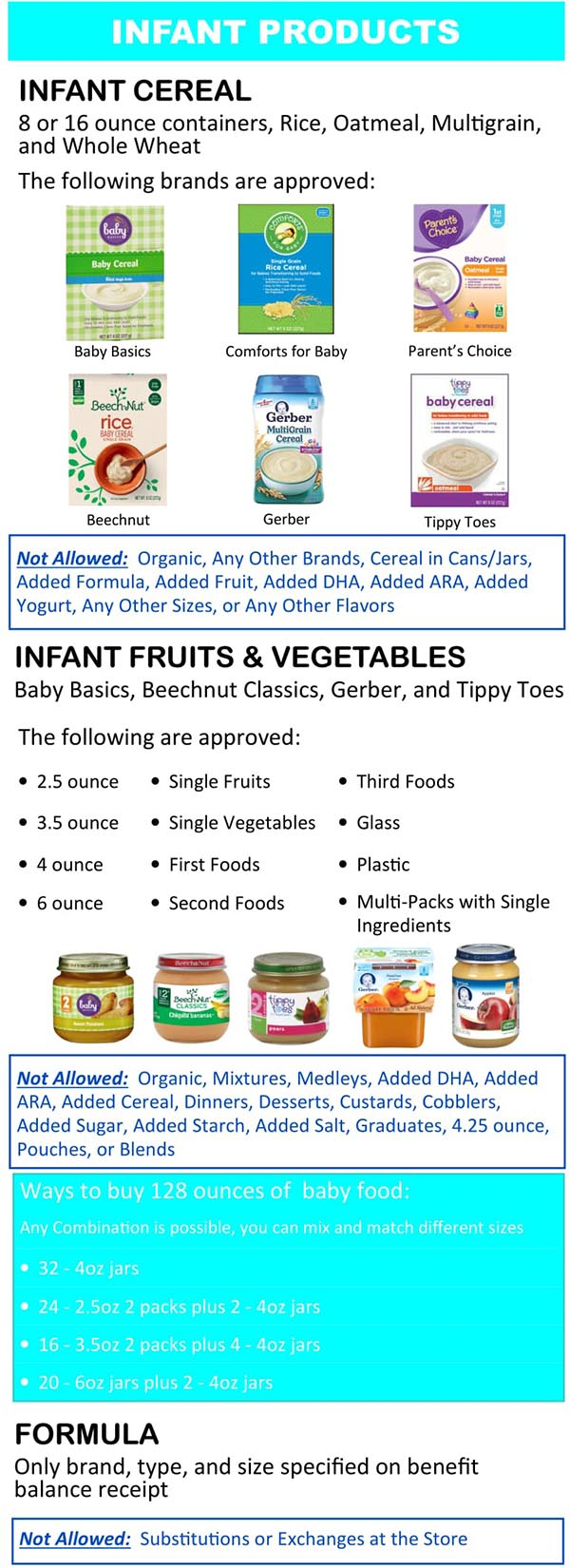 Wyoming WIC Food List Infant Products, Infant Cereal, Infant Formula, Infant Fruits and Vegetables