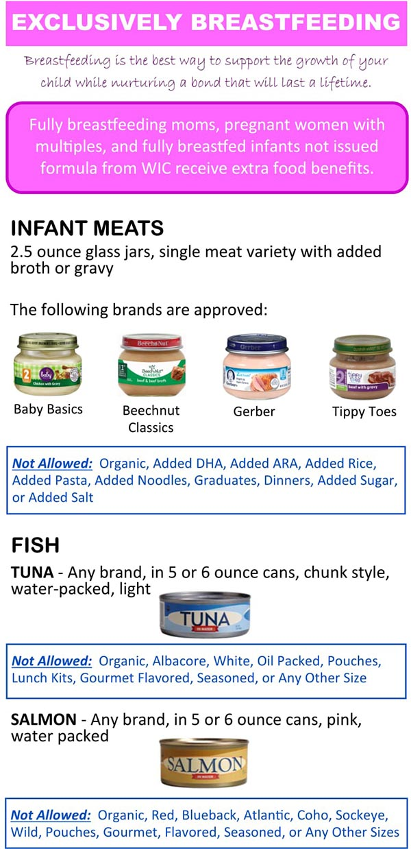 Wyoming WIC Food List Exclusively Breastfeeding, Infant Meats, Fish and Salmon