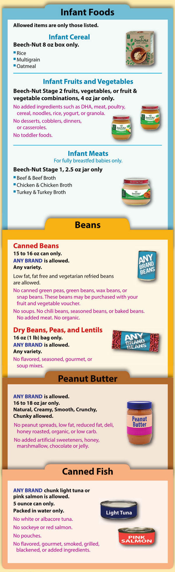 New Hampshire WIC Food List Infant Foods, Beans, Peanut Butter and Canned Fish