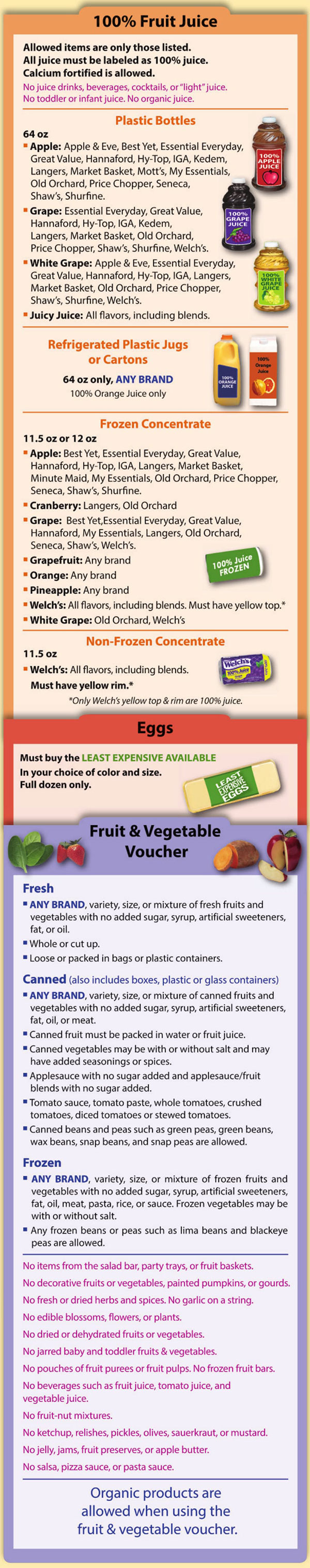 New Hampshire WIC Food List Fruit Juice, Eggs, Fruits and Vegetables